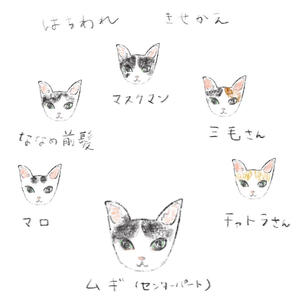 「はちわれきせかえ」illustration by Ukyo SAITO ©斎藤雨梟 ちなみに「麦(ムギ)」はうちの猫の名前です。